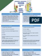 Comparison CFB vs PC boiler