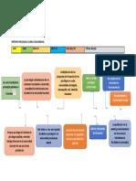 372036692-Linea-de-Tiempo-Psicologia-Clinica.docx