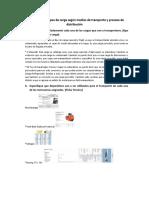 Ubicación de los tipos de carga según medios de transporte y proceso de distribución