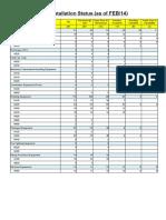 20190305_Equipment Erection Plan & Status(SBN) (1)