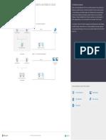 SA-Backup-on-premises-applications-and-data-to-cloud