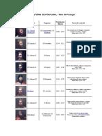 HISTORIA-DE-PORTUGAL-COMPLETA-PARA-IMPRIMIR-4ºANO