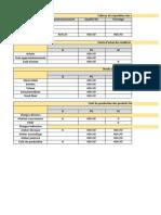 Tableau calcul de charges directes et indirectes.xlsx