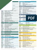 SAP FICO tables
