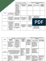 Cuadro de metodologia y coyuntura (lecturas)