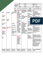 264890076-Ceftriaxone-Drug-Study.docx