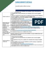 LOUNGE-BENEFIT-DETAILS.pdf