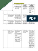positive partnerships planning matrix