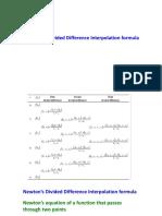 NDDI.pdf