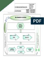 Dg-CG-004 Mapa de procesos