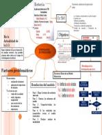 MAPA MENTAL DE INVESTIGACION DE OPERACIONES.pdf