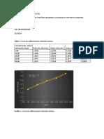 practica 6. refractometria - copia