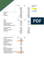 Desarrollo caso practico Analisis de estados financierosv1