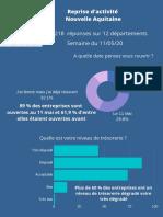 Enquête du CNPA de Nouvelle-Aquitaine
