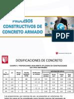 Proceso Constructivo de Concreto Armado