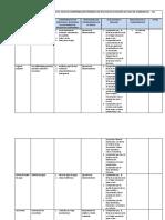 formato 11 - formato ficha comprobación periodica pautas actuacion en caso emergencia