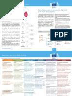 Marco Europeo para la competencia digital del profesorado (DigCompEdu)