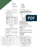 taller teoria y pH SOLUCION.pdf