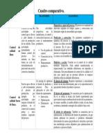 CUADRO COMPARATIVO_JORGE_LUIS_LORENZO_MARTINEZ_8F