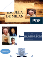 ESCUELA DE MILAN- REPRESENTANTES