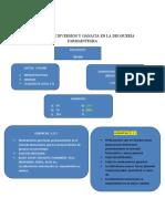 PROYECTO DE INVERSION Y GANACIA EN LA DROGUERIA FARMAINTEGRA