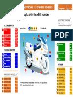 Regulamentos-ECE-Veículos-L1-7e