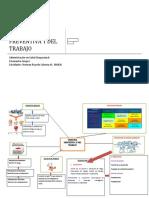 mapa mental medicina preventiva y del trabajo