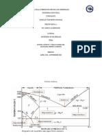 PUNTOS CRITICOS Y REACCIONES DEL DIAGRAMA FE-C.docx