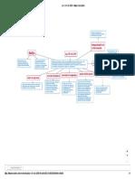 Ley 1314 de 2009 - Mapa Conceptual