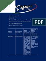 S1. Actividad 2. Evolución del comercio y el Derecho Mercantil  .docx