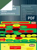 Mapa Estratégico EMPRESA MALHER S.A