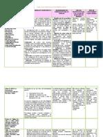 TABLA DE COMPARACIÓN DE PERSPECTIVAS
