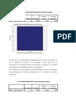 Analisis personal administrativo