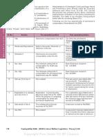 Employability_Skills_2nd_Sem_Final-136.pdf