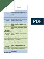Plan de Lev de Observaciones EIV Anitta Fods 010320