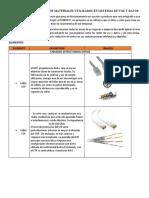 Catalogo Fotografico de Materiales Utilizados en Sistemas de Voz y Datos
