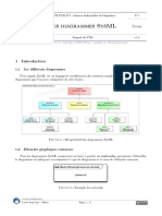 [Ads][ME]Les_diagrammes_SysML