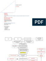 Diverticulitis-Pathophysiology