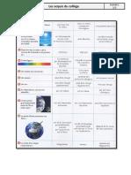 0 Rentrée 2d acquis sur Univers.pdf