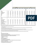 ITC-Key-Ratios