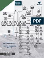 Cap 10.1.5.1 Plan de inversión