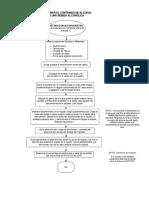 Determinar contenido de alcohol.pdf