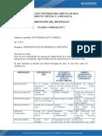 ACTIDAD 2 CUADRO COMPARATIVO.doc