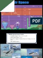 Airspace Presentation
