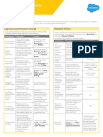 SF_Security_Admin_cheatsheet_web.pdf
