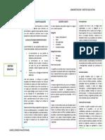 ADMINITRACION EDUCATIVA LECTURA SANCHEZ MORA Y PEREZ