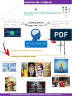 Experiencia religiosa diagrama.