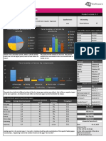 layout-testing-report.pdf