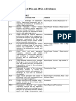 Sample of PO's and PSO's to Evidences.docx