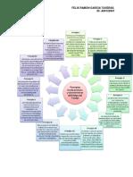 GARCIA-FELIX- Principios Fundamentales del Codigo de Trabajo y Analisis al Ius Variandi Unidad 1 (1).pdf